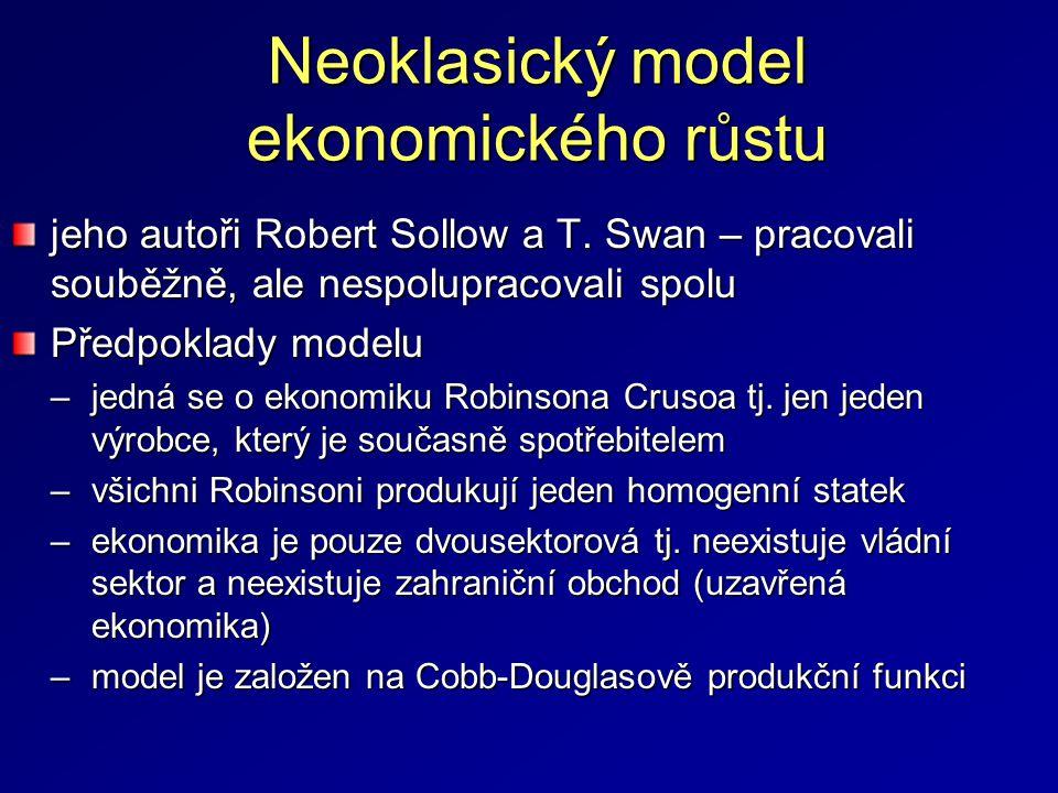 Neoklasický model ekonomického růstu
