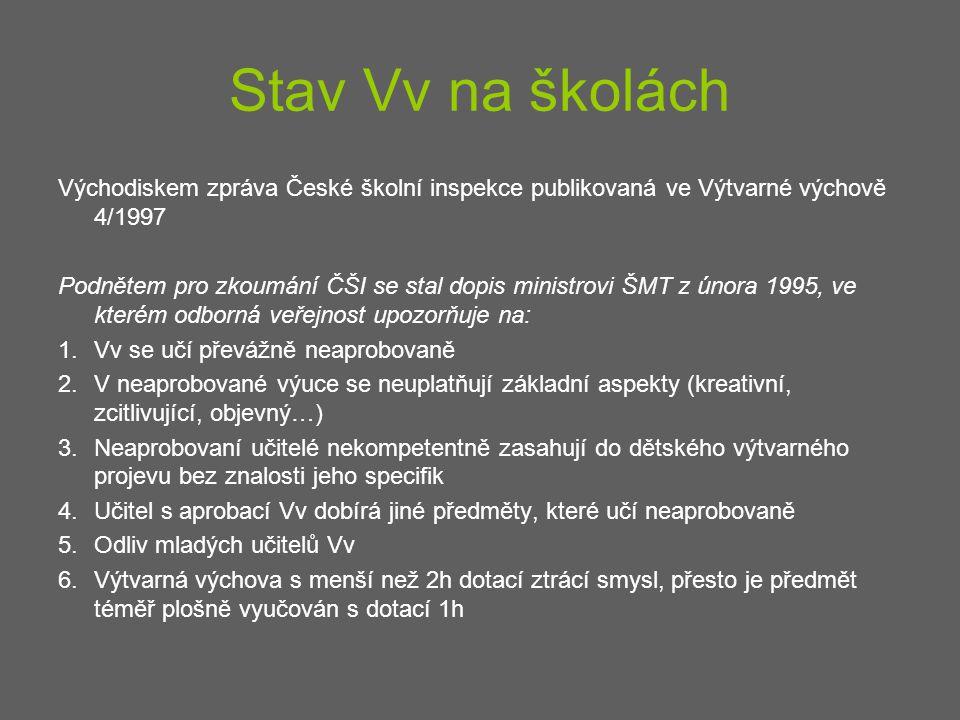 Stav Vv na školách Východiskem zpráva České školní inspekce publikovaná ve Výtvarné výchově 4/1997.