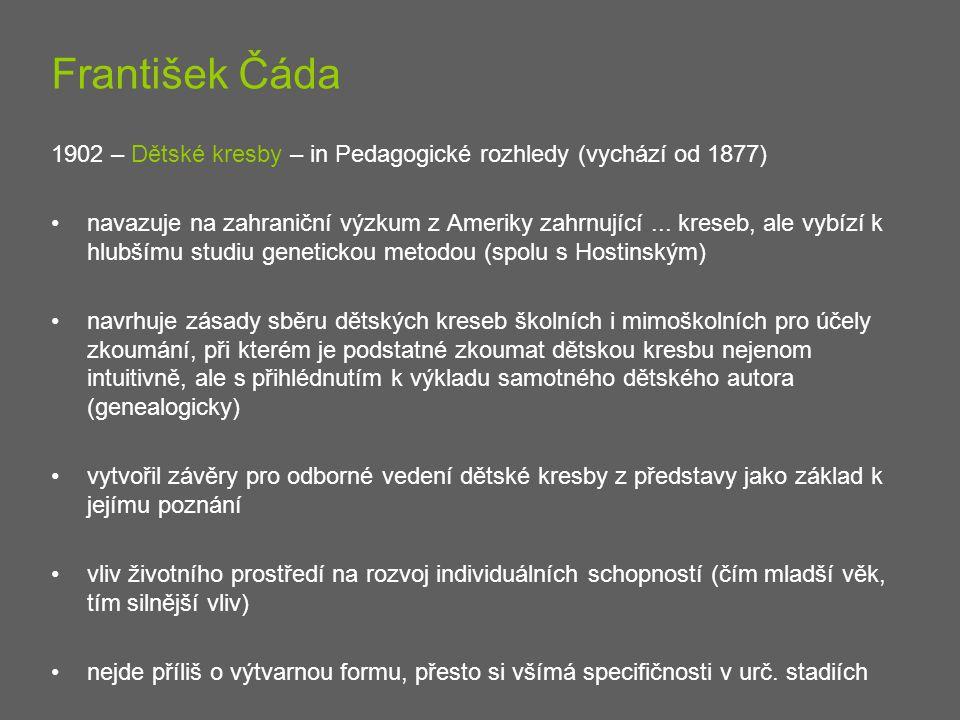 František Čáda 1902 – Dětské kresby – in Pedagogické rozhledy (vychází od 1877)