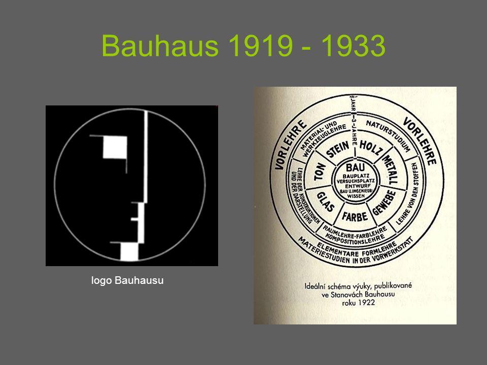 Bauhaus 1919 - 1933 logo Bauhausu