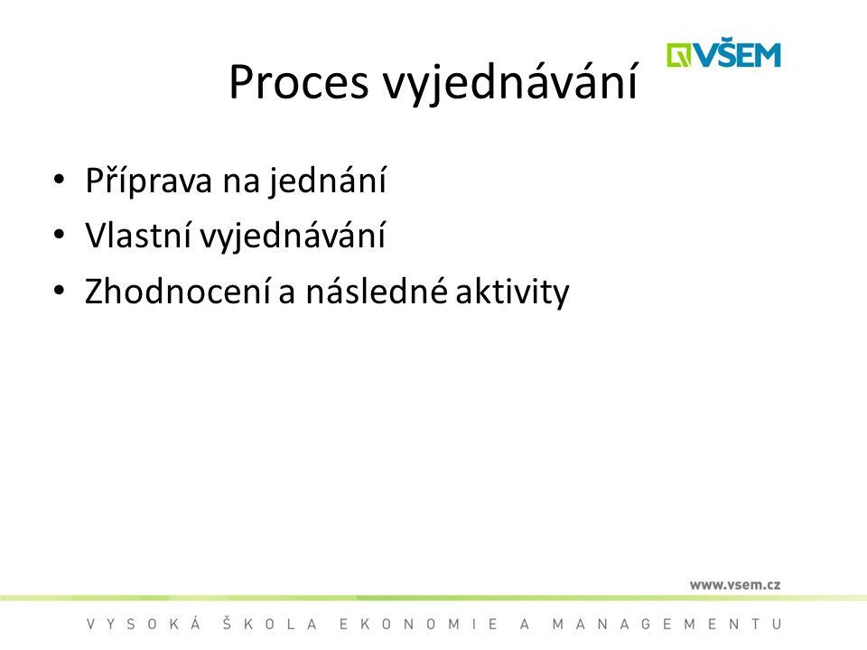 Proces vyjednávání Příprava na jednání Vlastní vyjednávání