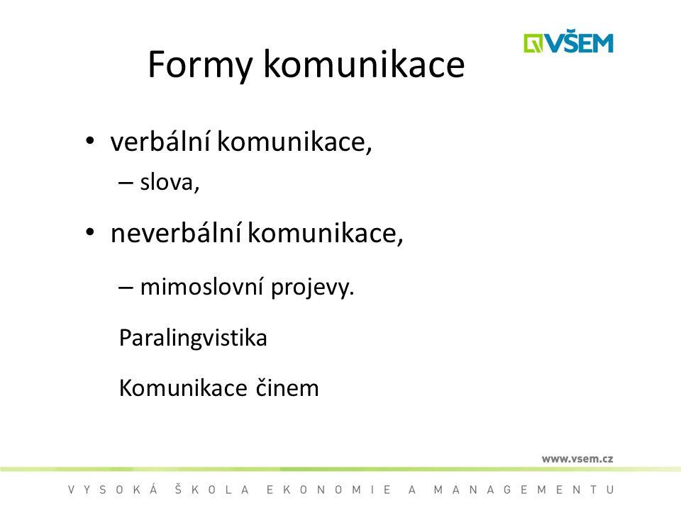 Formy komunikace verbální komunikace, neverbální komunikace, slova,
