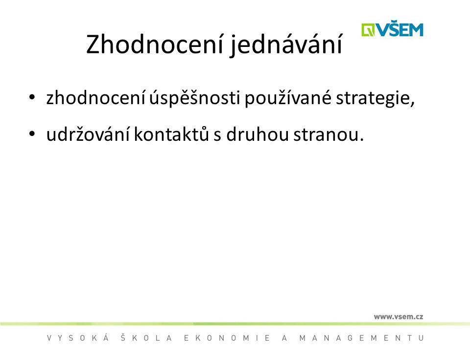Zhodnocení jednávání zhodnocení úspěšnosti používané strategie,