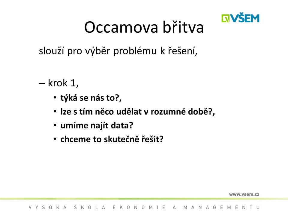 Occamova břitva slouží pro výběr problému k řešení, krok 1,