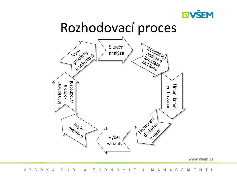 Identifikaceanalýza a formulace problémů