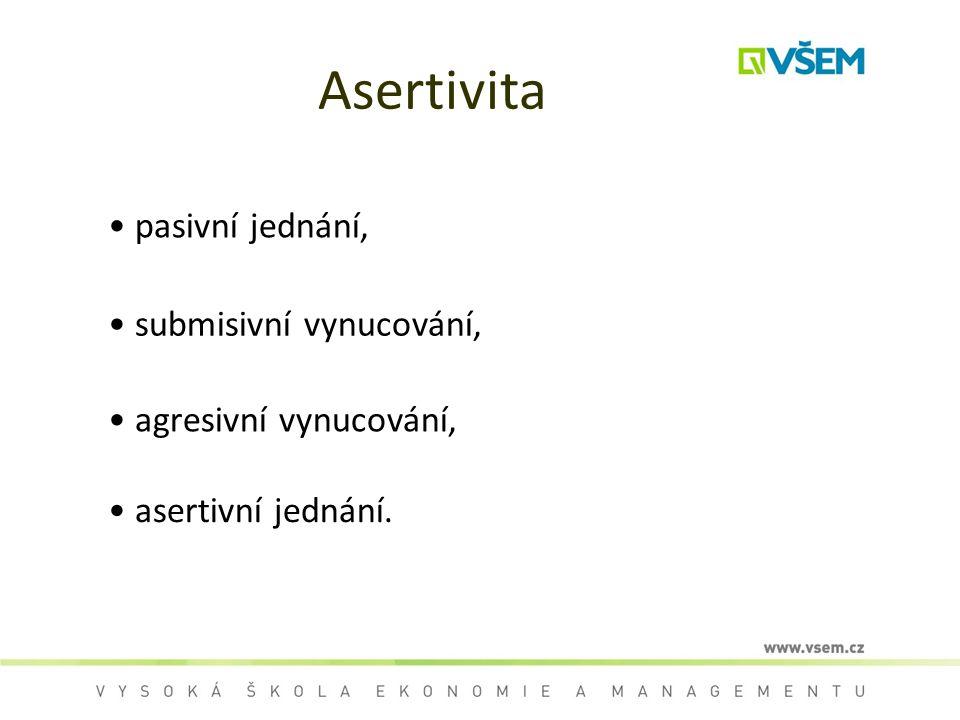 Asertivita pasivní jednání, submisivní vynucování,