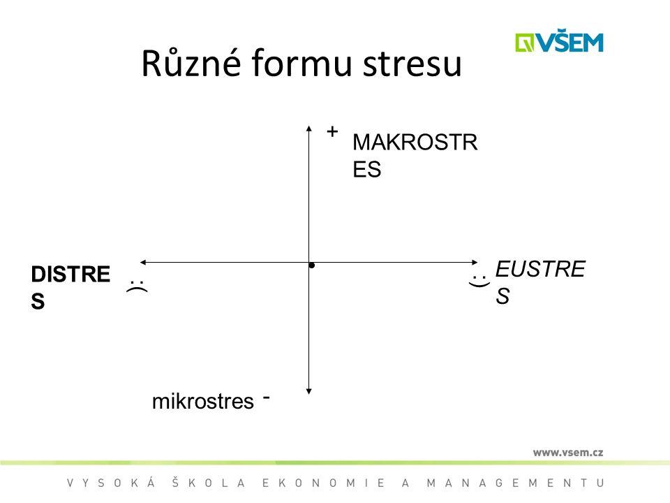 Různé formu stresu + MAKROSTRES EUSTRES DISTRES :( :) - mikrostres