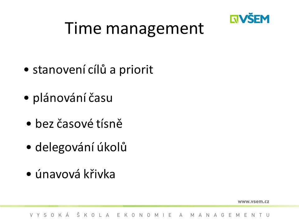 Time management stanovení cílů a priorit plánování času