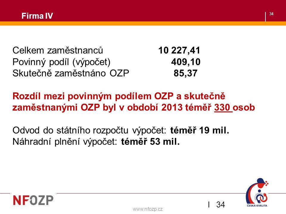 Povinný podíl (výpočet) 409,10 Skutečně zaměstnáno OZP 85,37