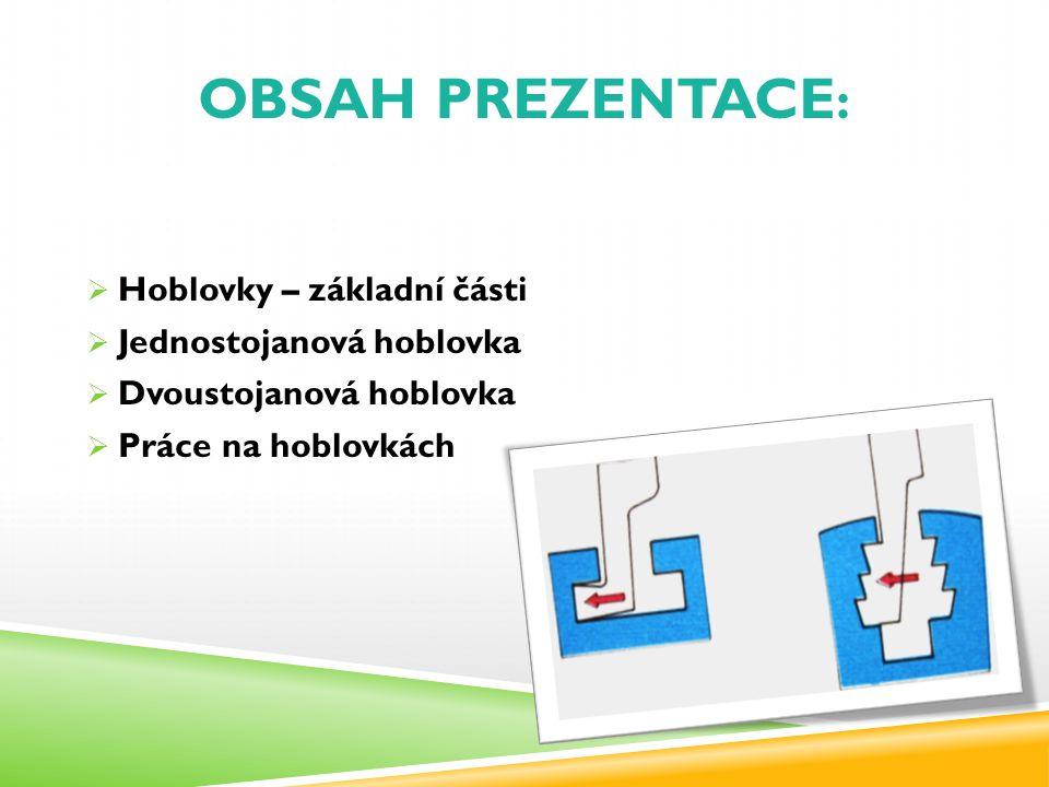 Obsah prezentace: Hoblovky – základní části Jednostojanová hoblovka