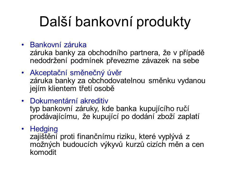 Další bankovní produkty