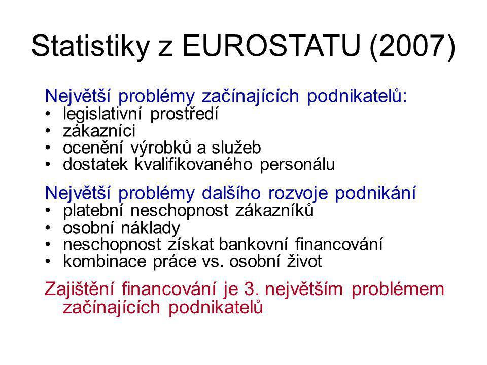Statistiky z EUROSTATU (2007)