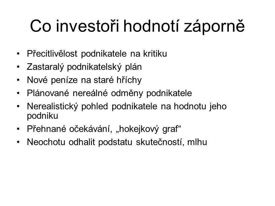 Co investoři hodnotí záporně