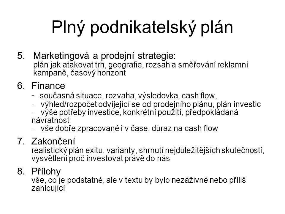 Plný podnikatelský plán