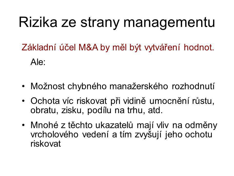 Rizika ze strany managementu