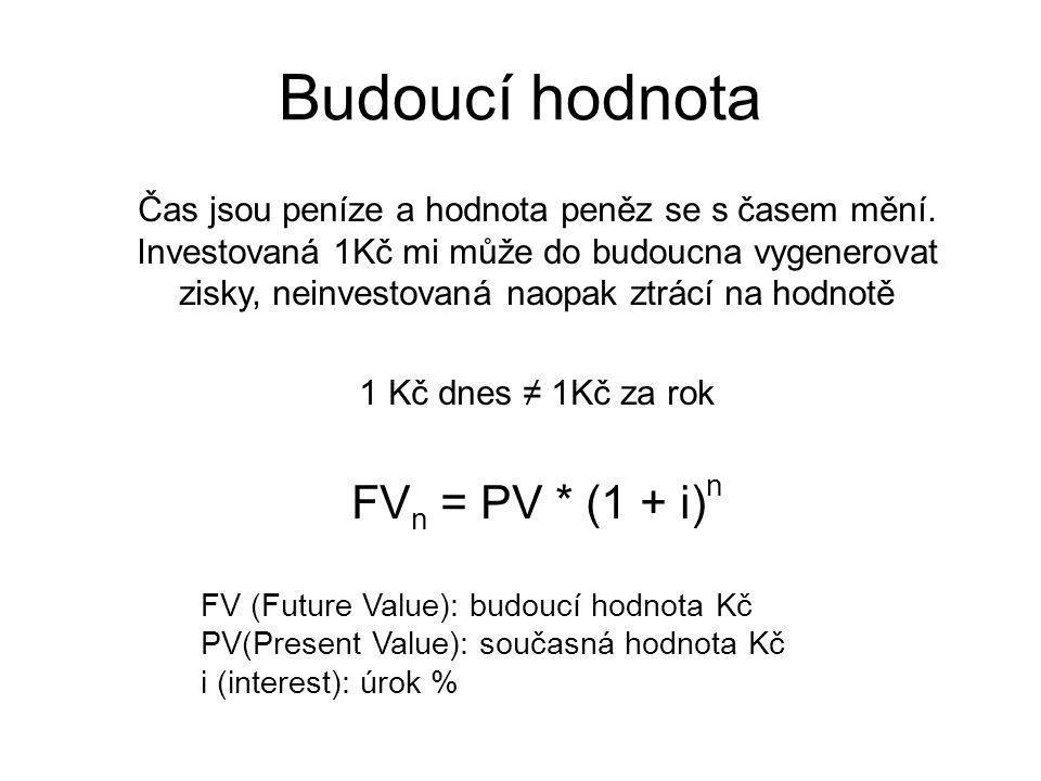 Budoucí hodnota FVn = PV * (1 + i)n