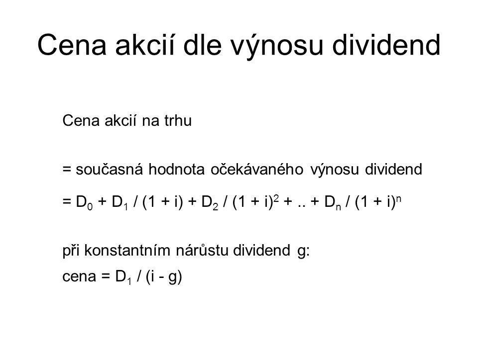 Cena akcií dle výnosu dividend