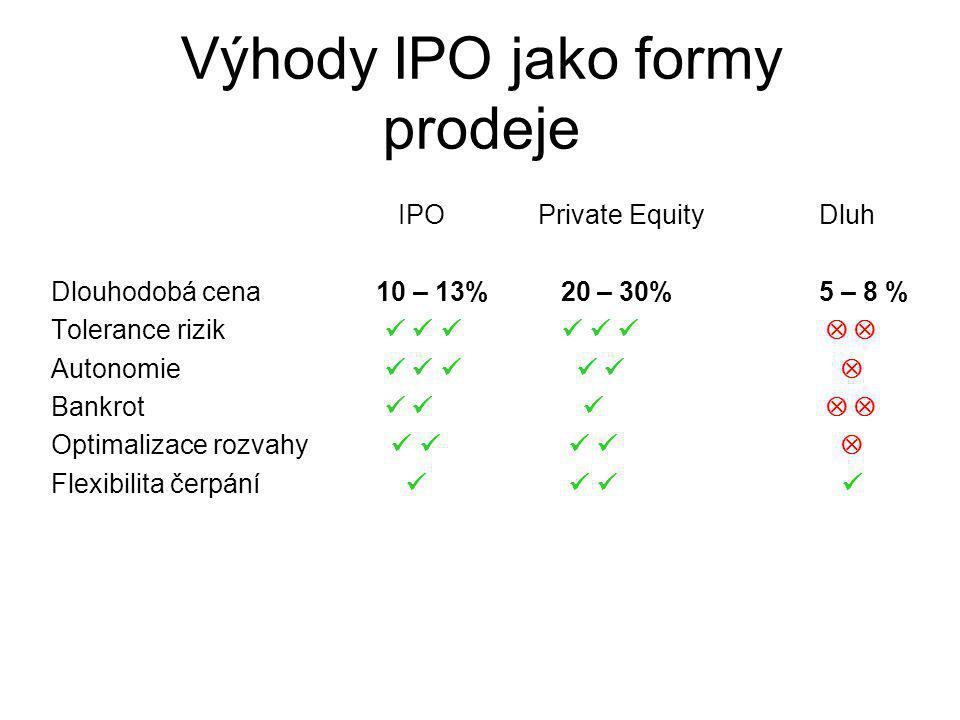 Výhody IPO jako formy prodeje