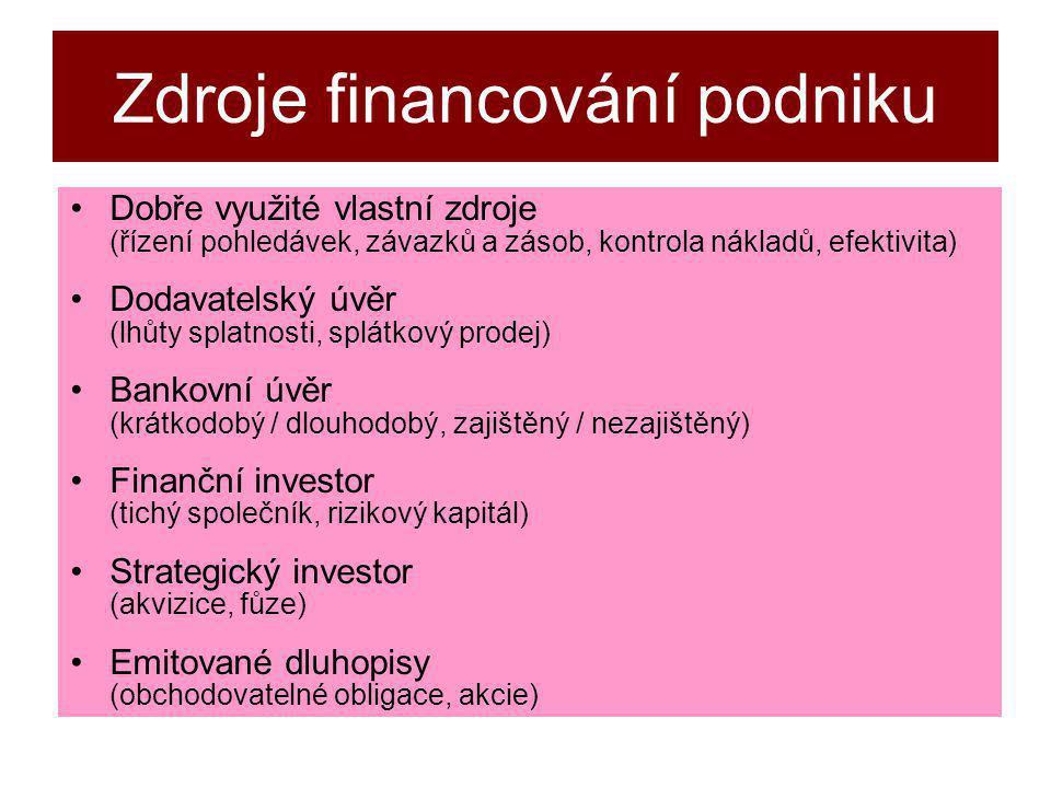 Zdroje financování podniku