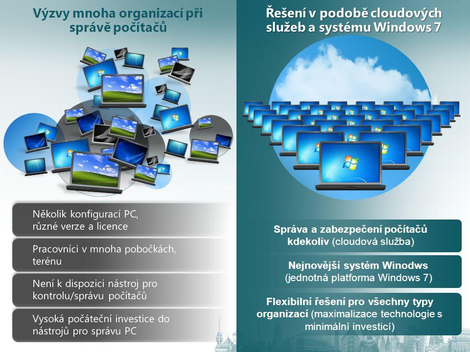 Výzvy mnoha organizací při správě počítačů