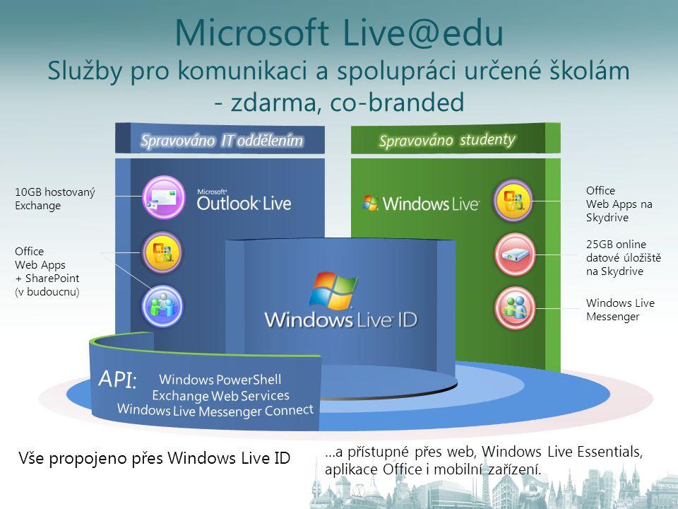 Microsoft Live@edu Služby pro komunikaci a spolupráci určené školám - zdarma, co-branded