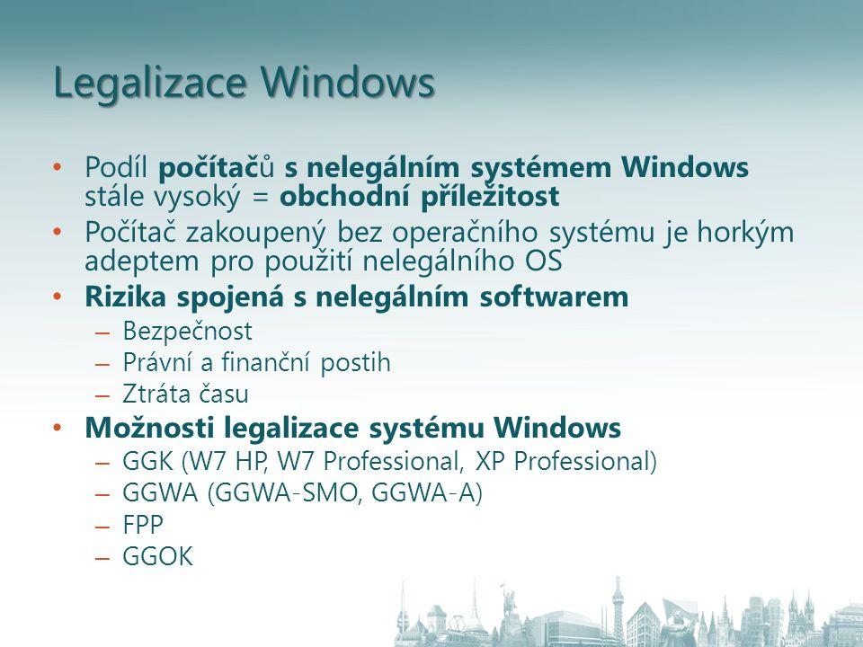 Legalizace Windows Podíl počítačů s nelegálním systémem Windows stále vysoký = obchodní příležitost.