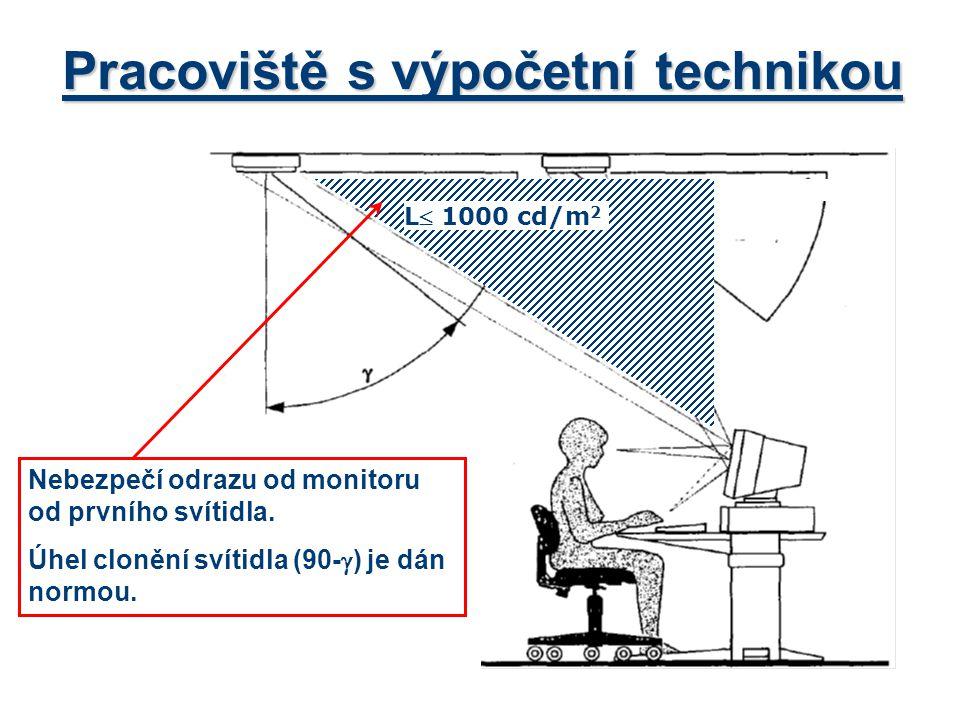 Pracoviště s výpočetní technikou