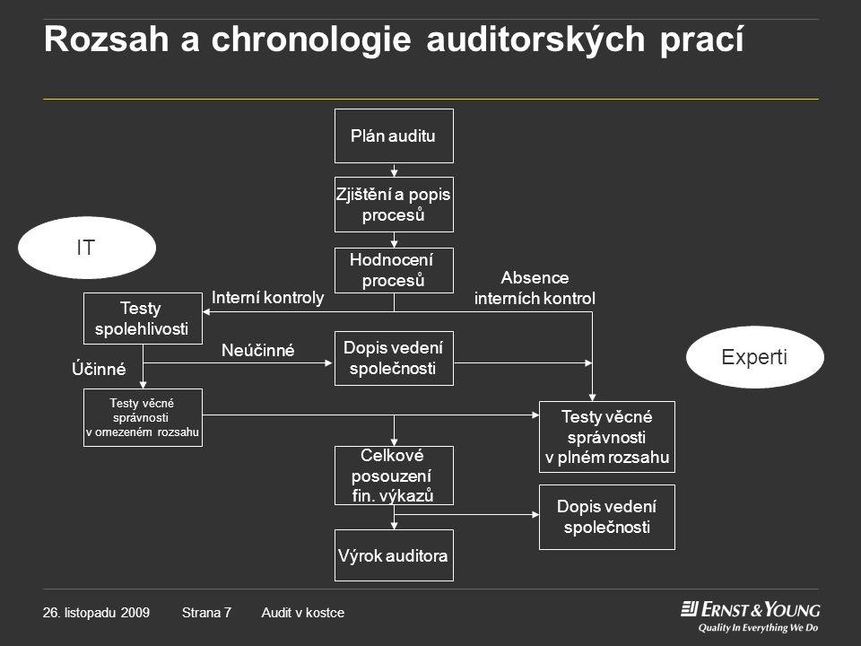 Rozsah a chronologie auditorských prací