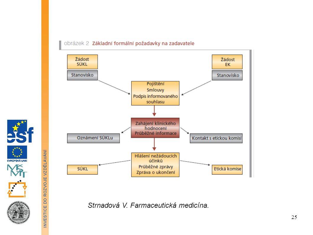 Strnadová V. Farmaceutická medicína.