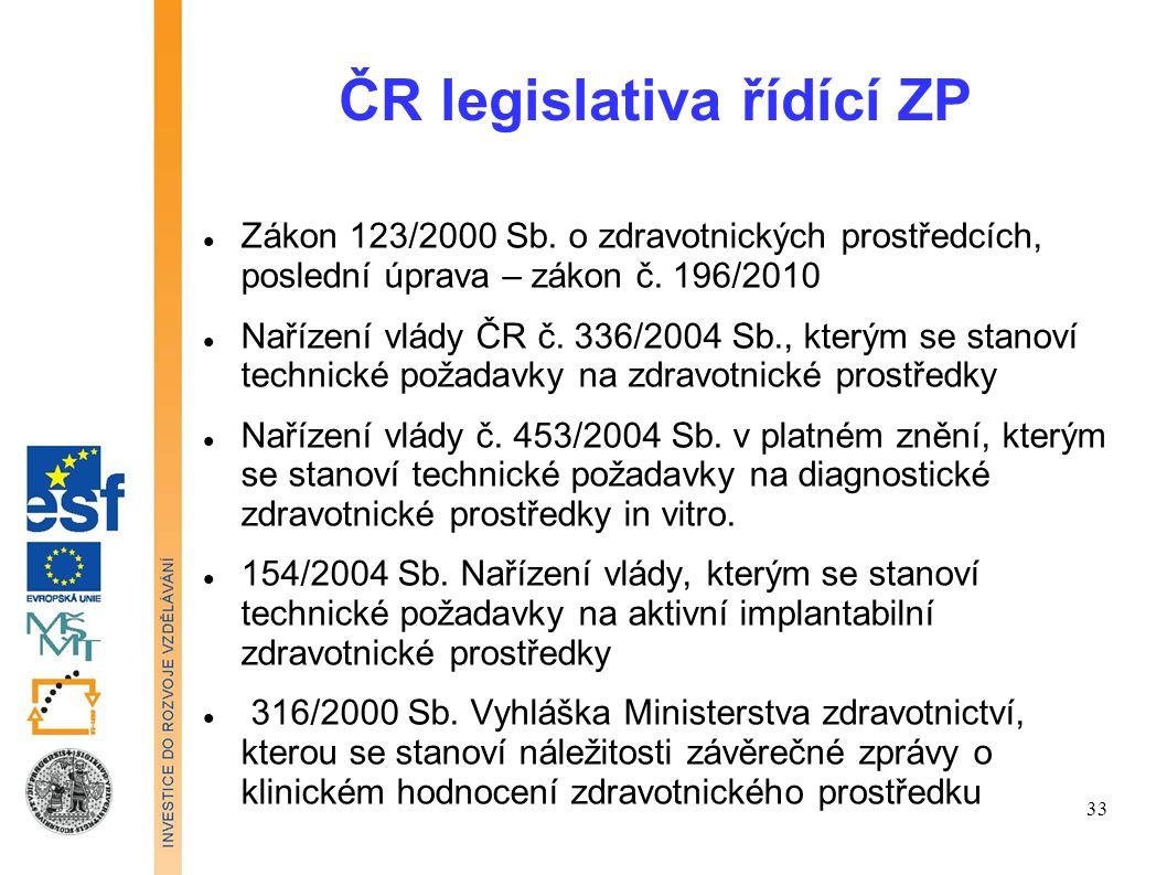 ČR legislativa řídící ZP