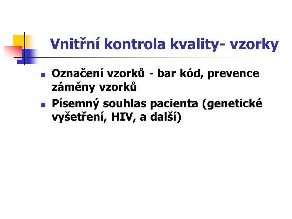 Vnitřní kontrola kvality- vzorky