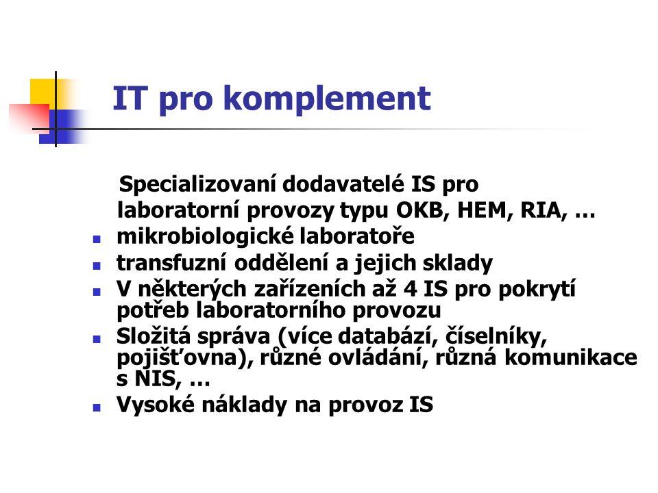 IT pro komplement Specializovaní dodavatelé IS pro