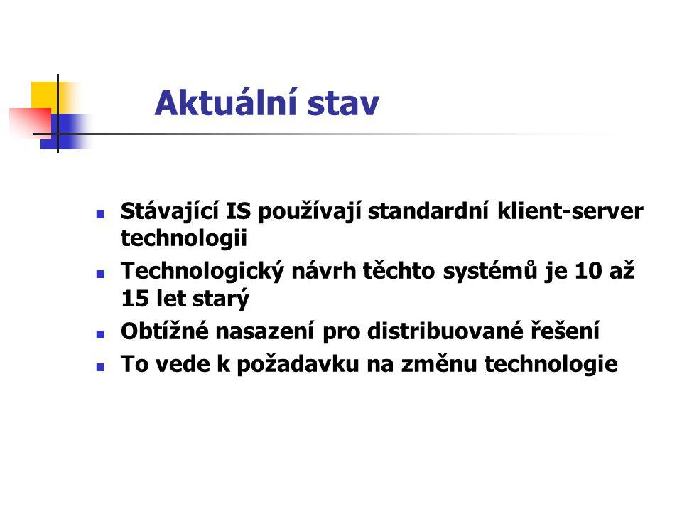 Aktuální stav Stávající IS používají standardní klient-server technologii. Technologický návrh těchto systémů je 10 až 15 let starý.
