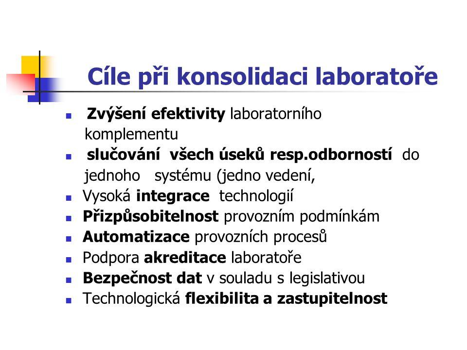 Cíle při konsolidaci laboratoře