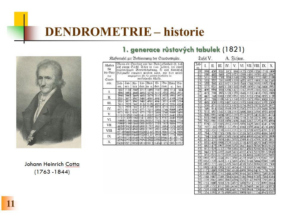 DENDROMETRIE – historie