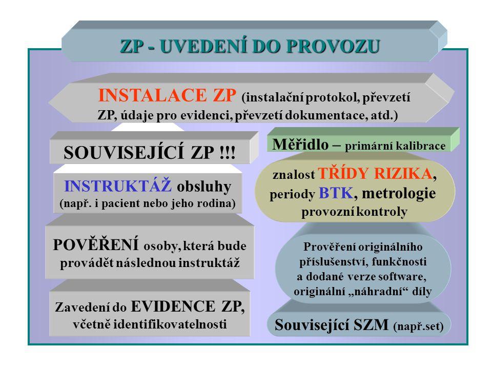 INSTALACE ZP (instalační protokol, převzetí