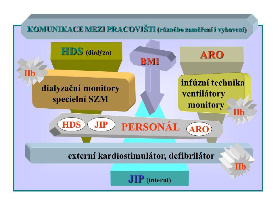 HDS (dialýza) ARO PERSONÁL JIP (interní)