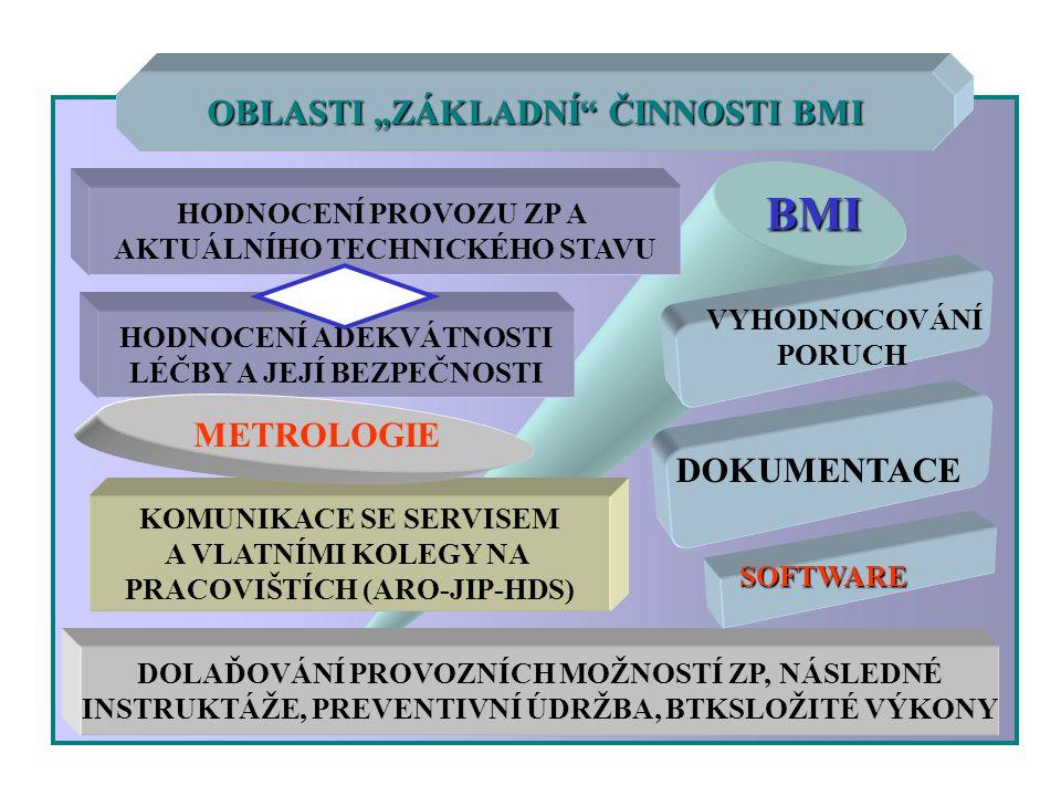 """BMI OBLASTI """"ZÁKLADNÍ ČINNOSTI BMI METROLOGIE DOKUMENTACE"""