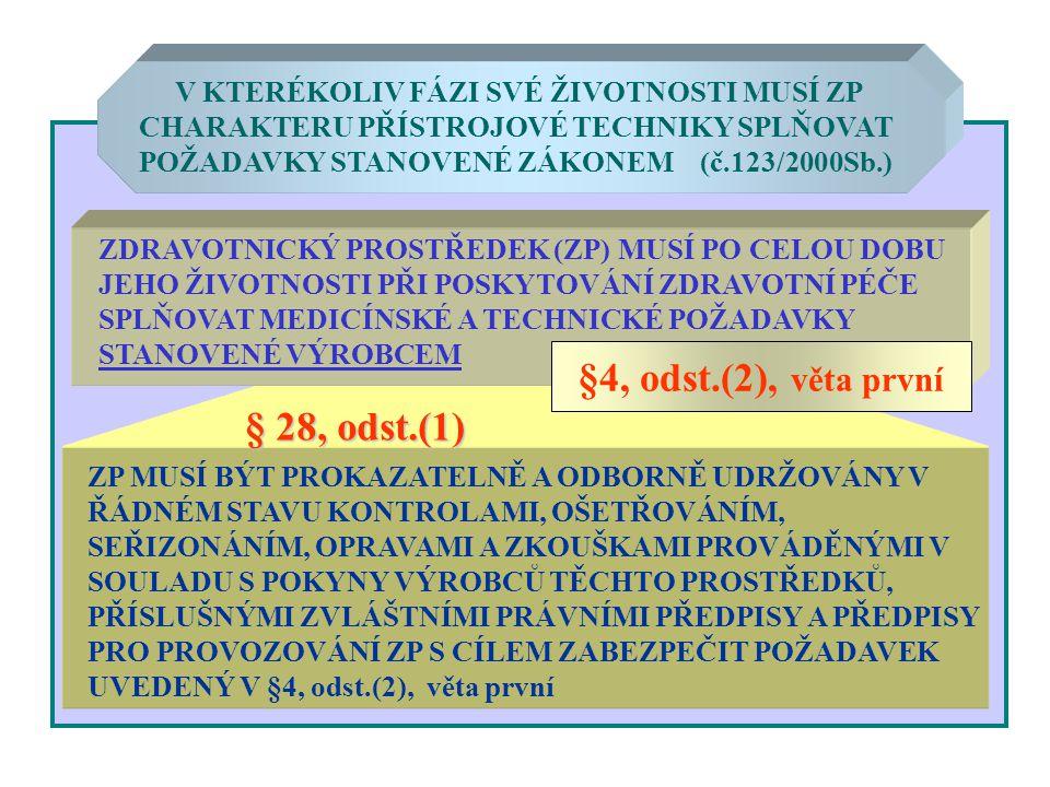 §4, odst.(2), věta první § 28, odst.(1)