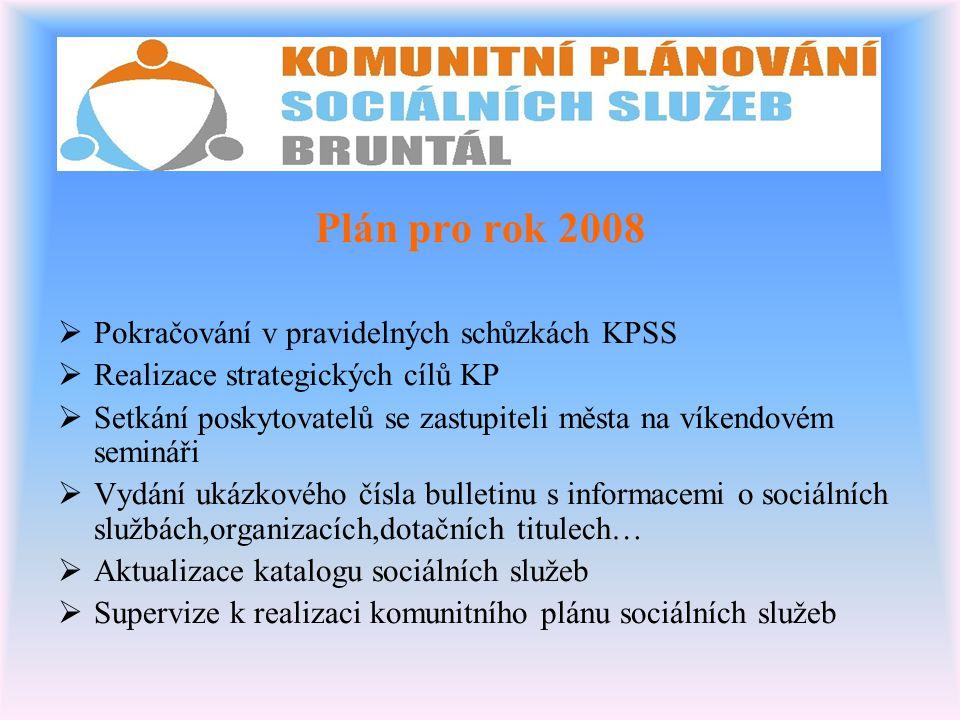Plán pro rok 2008 Pokračování v pravidelných schůzkách KPSS