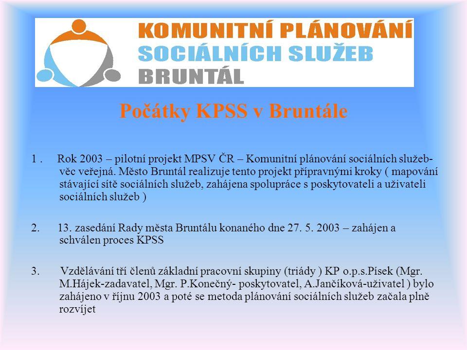 Počátky KPSS v Bruntále