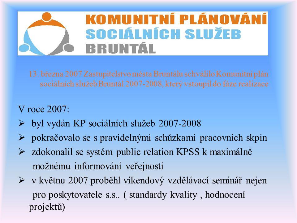 byl vydán KP sociálních služeb 2007-2008