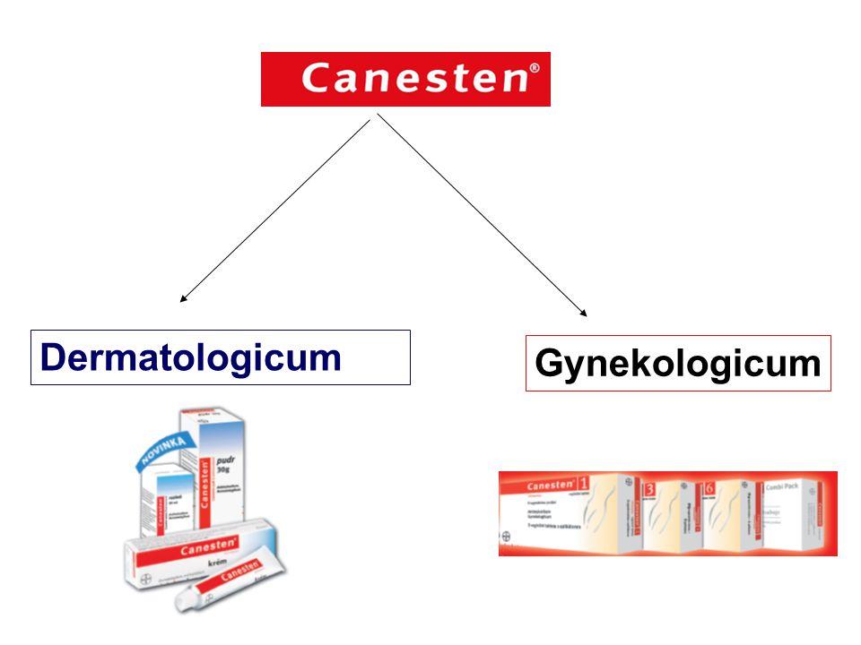 Dermatologicum Gynekologicum