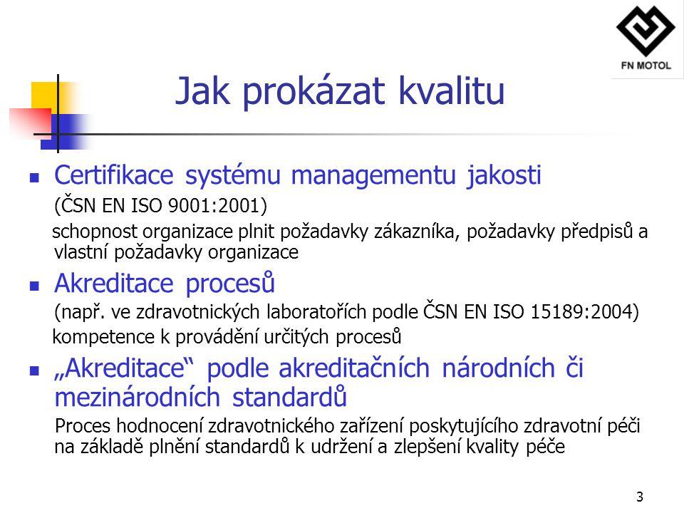 Jak prokázat kvalitu Certifikace systému managementu jakosti
