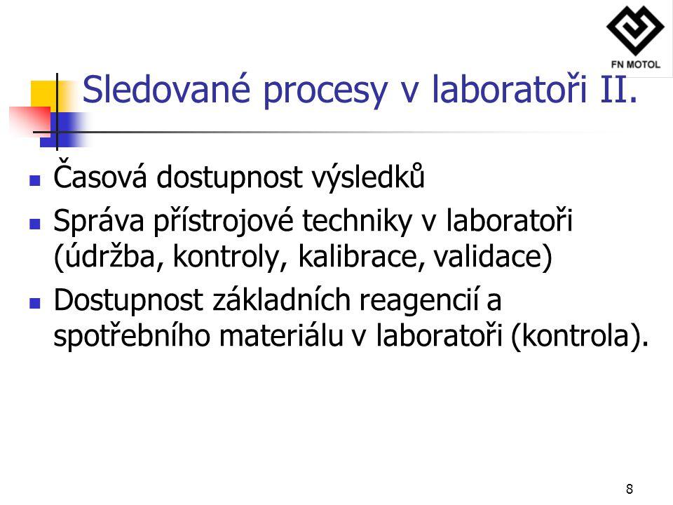 Sledované procesy v laboratoři II.