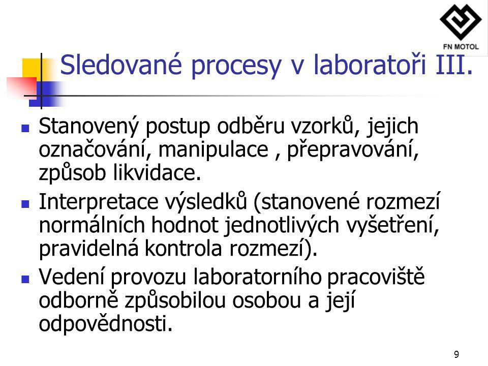 Sledované procesy v laboratoři III.
