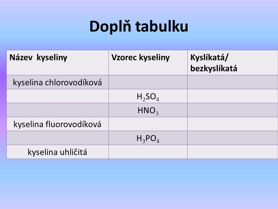 Doplň tabulku Název kyseliny Vzorec kyseliny Kyslíkatá/ bezkyslíkatá