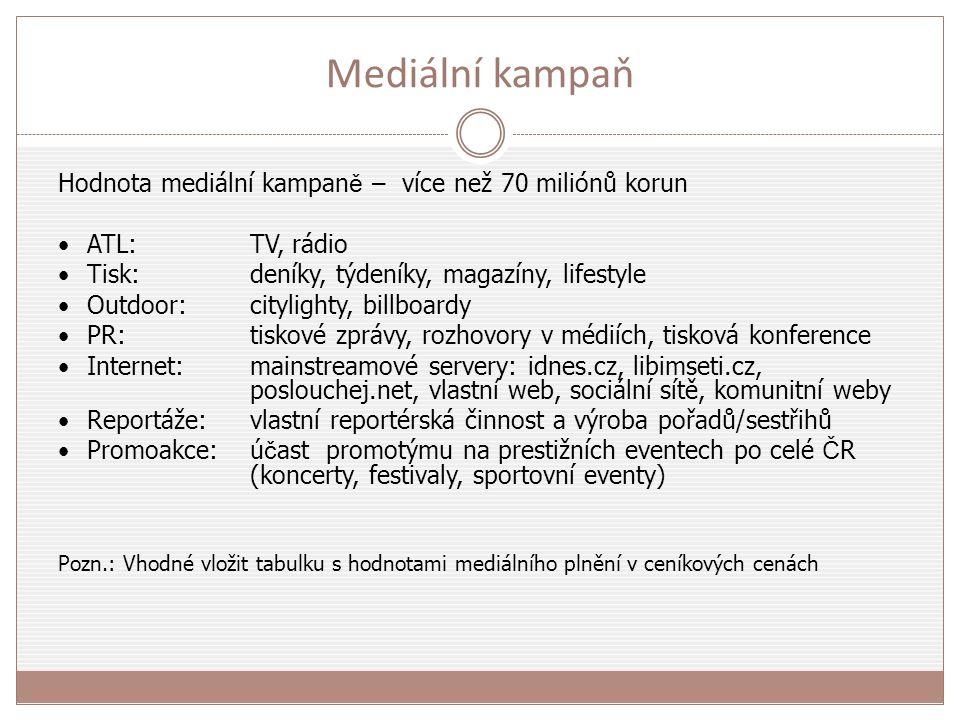 Mediální kampaň Hodnota mediální kampaně – více než 70 miliónů korun