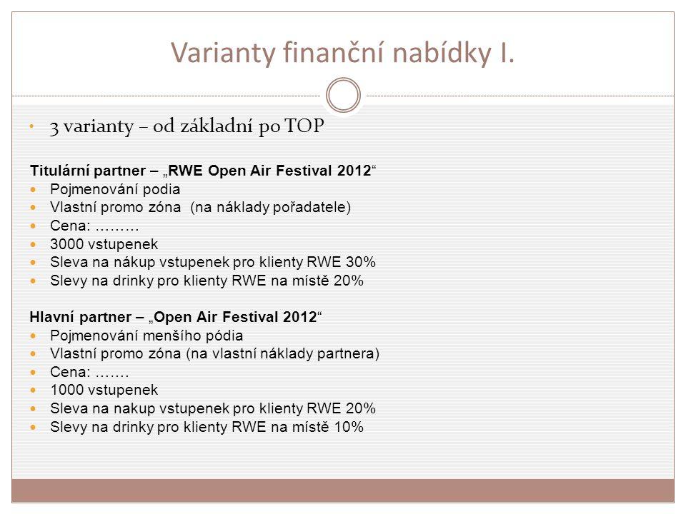 Varianty finanční nabídky I.