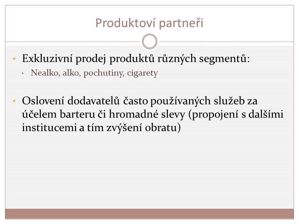 Produktoví partneři Exkluzivní prodej produktů různých segmentů: